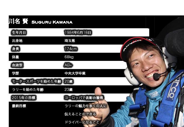 川名賢のプロフィール